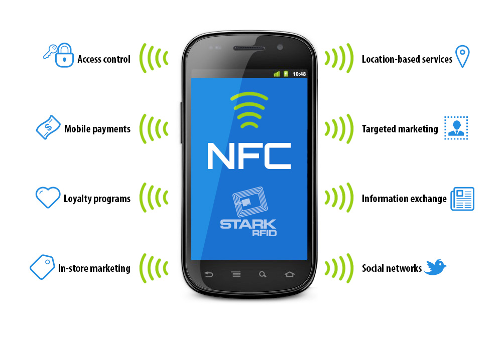 nfc-big-things
