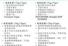 NFC Forum标签平台四种标签类型详细介绍